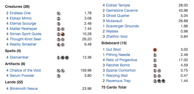 Sideboard Guide: Eldrazi Stompy (2/19) – Good Grief Games